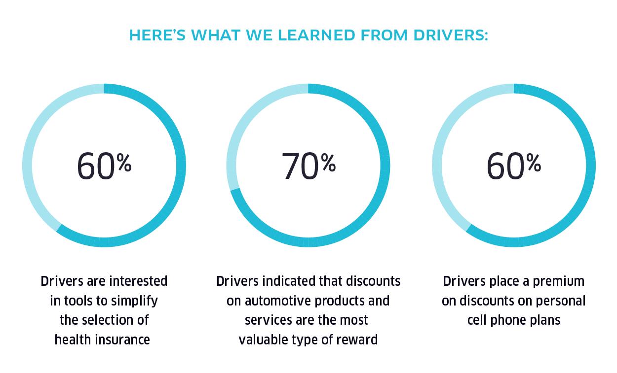uber_Momentum_Infographic-01