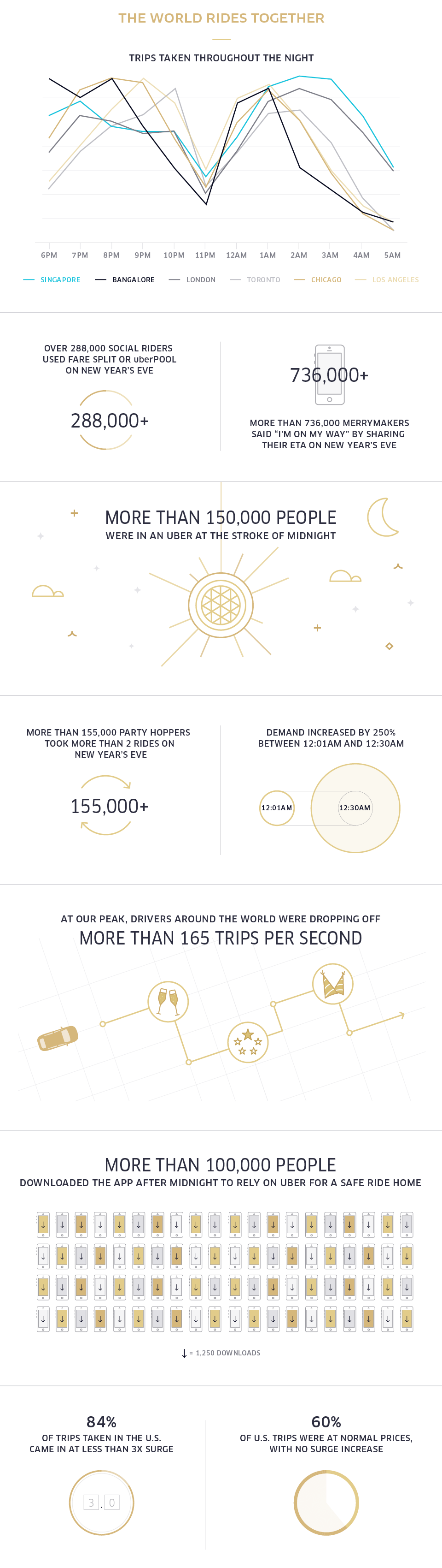 global_nye-2015_data-infographic_r3