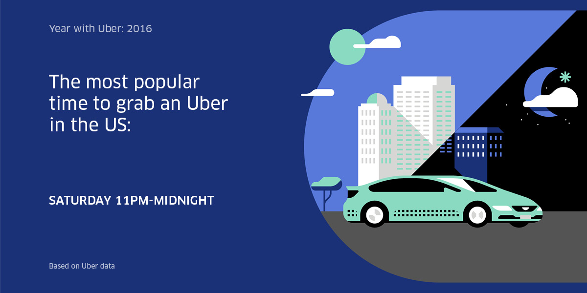 looking back on 2016 with uber uber newsroom