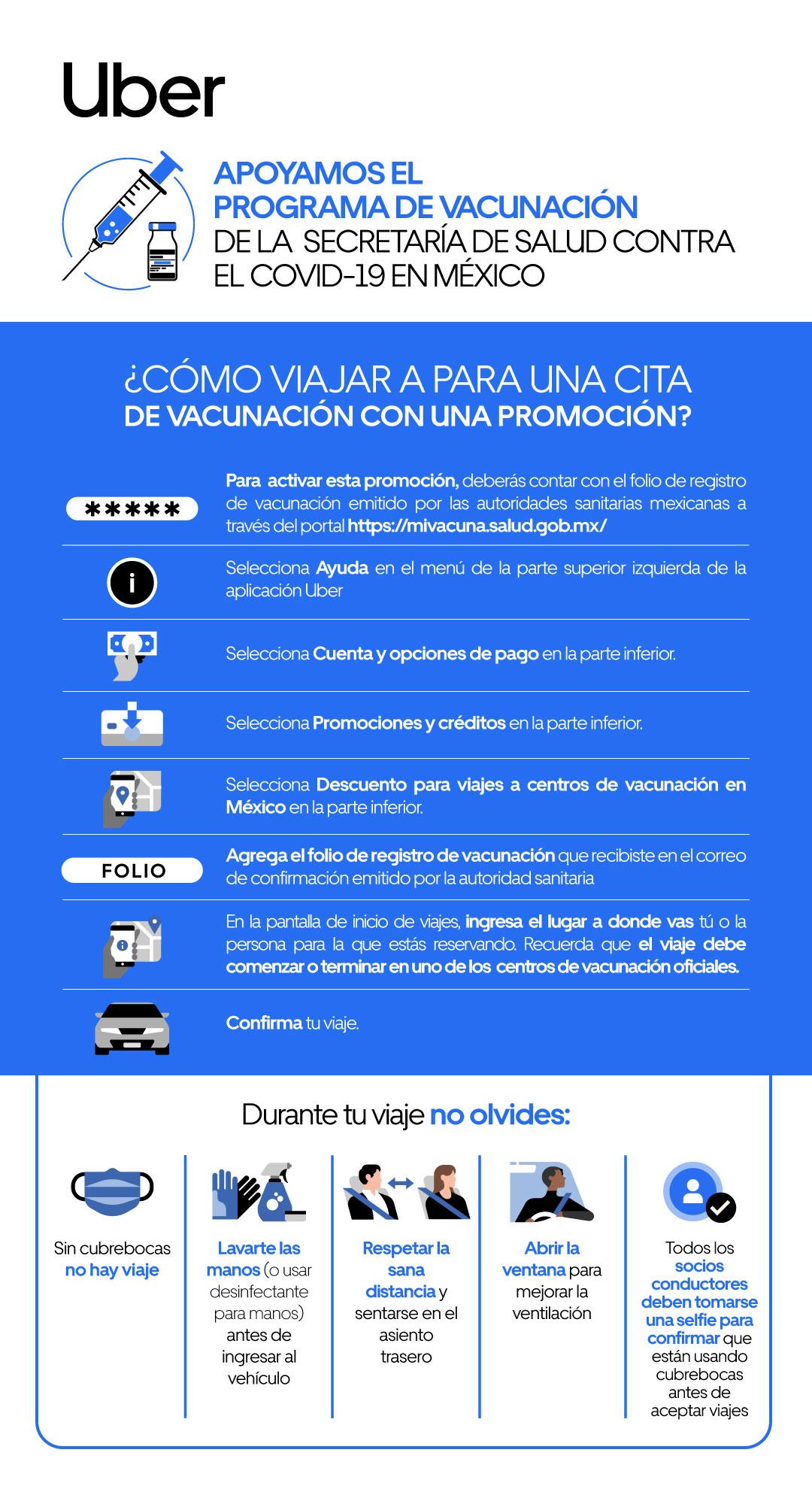 Infografía descriptiva del apoyo de Uber para viajar a los centros de vacunación autorizados en México
