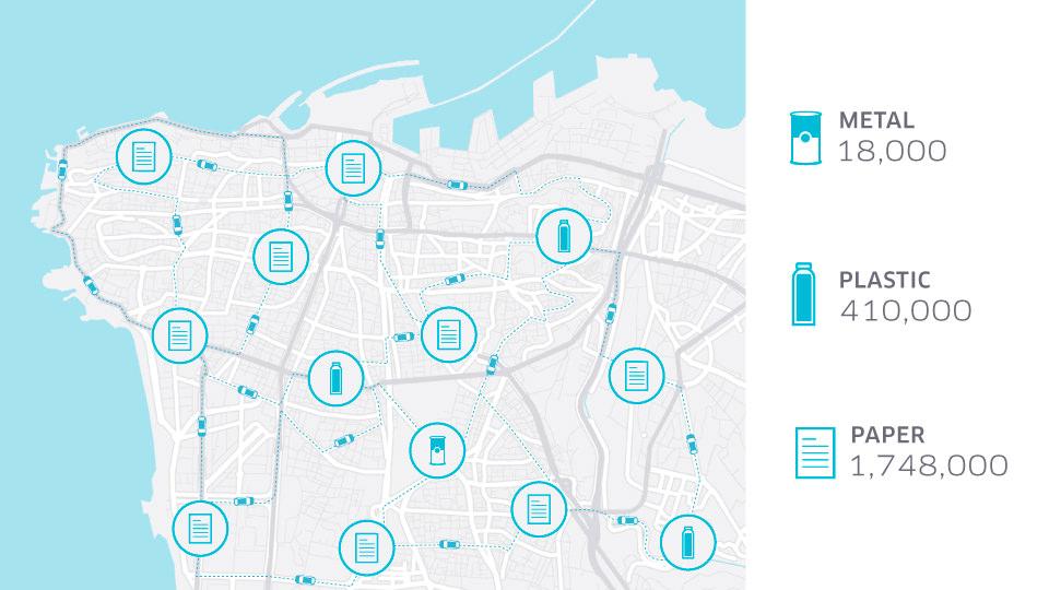 Beirut-_UberRECYCLE-illustration_blog_r1