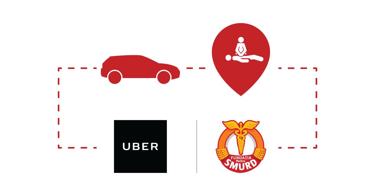 uber-smurd