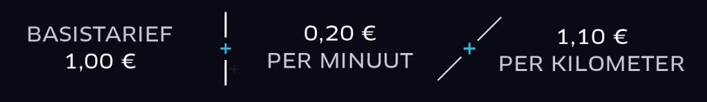 uberPOP tarieven