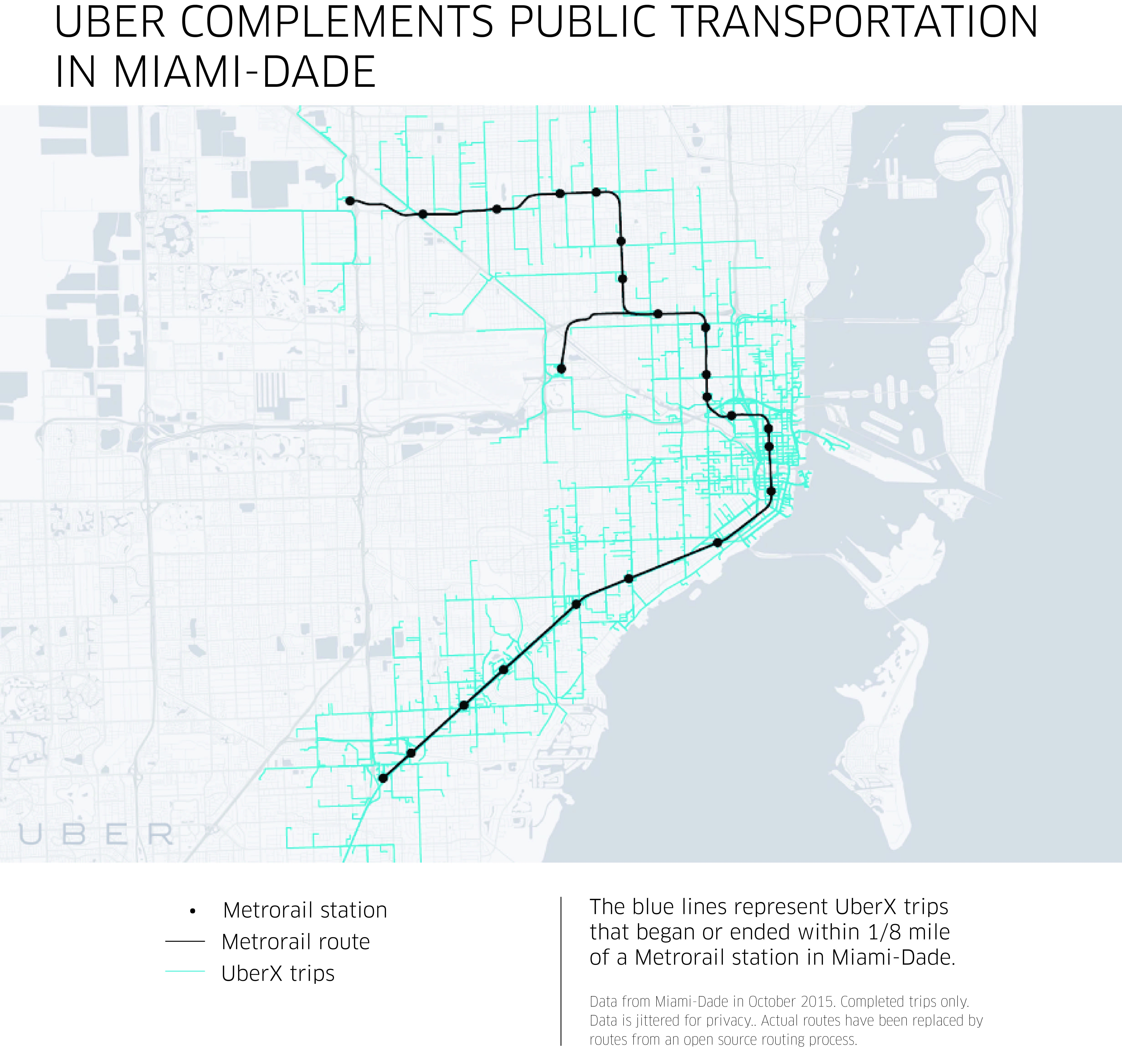 Uber and Public Transit Working Hand in Hand in MiamiDade Uber